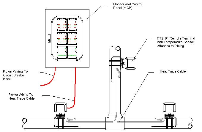 heat trace wiring diagram